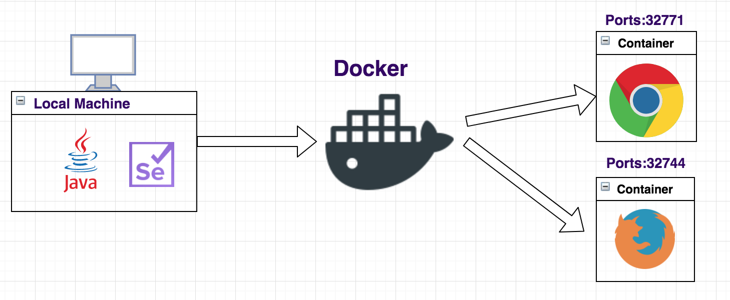 docker-webdriver-container-test-run