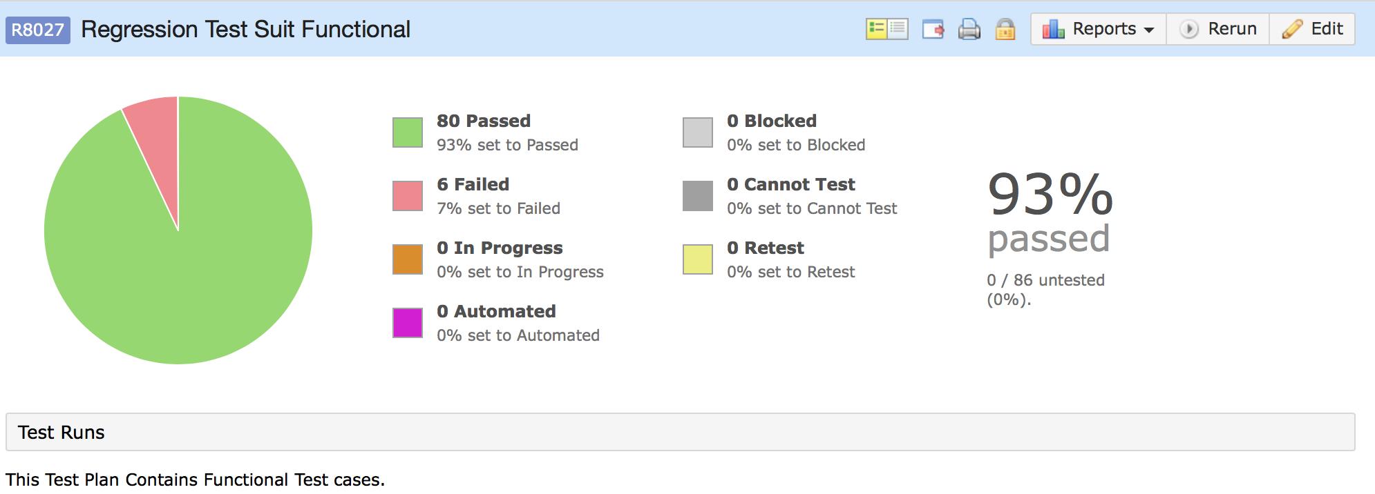 TestRail-test-management-report-web